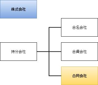 f:id:tax-hosokawa:20190907115253p:plain