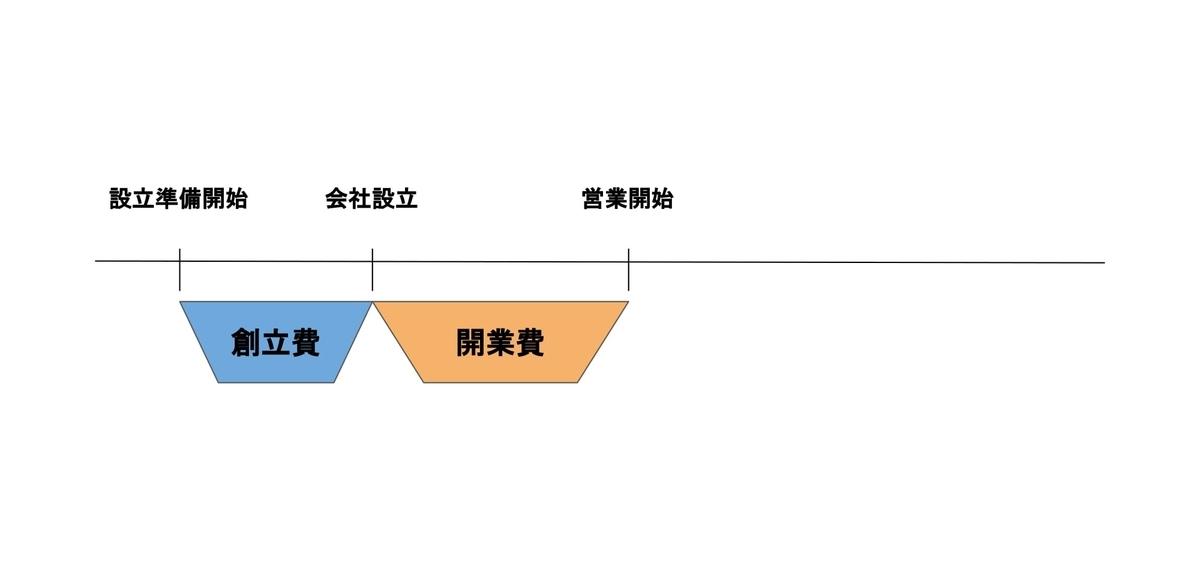 f:id:tax-hosokawa:20191007103447j:plain