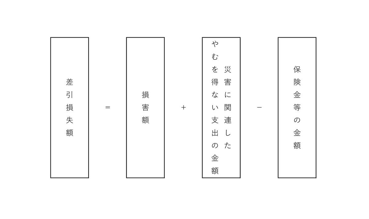 f:id:tax-hosokawa:20191014053442j:plain
