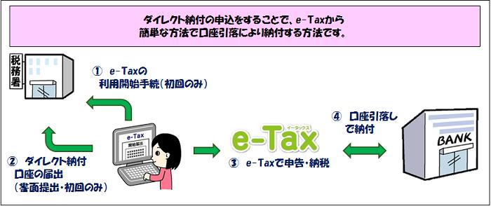 f:id:tax-hosokawa:20200108065533p:plain