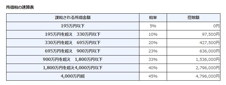 f:id:tax-hosokawa:20200116095151p:plain