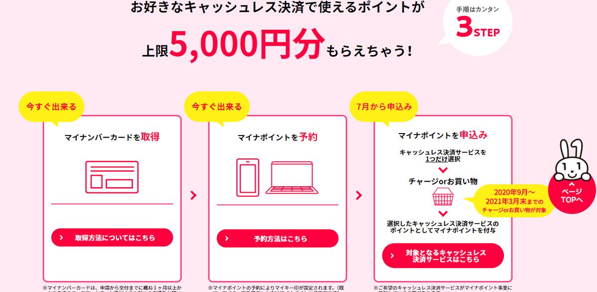 f:id:tax-hosokawa:20200705143511p:plain