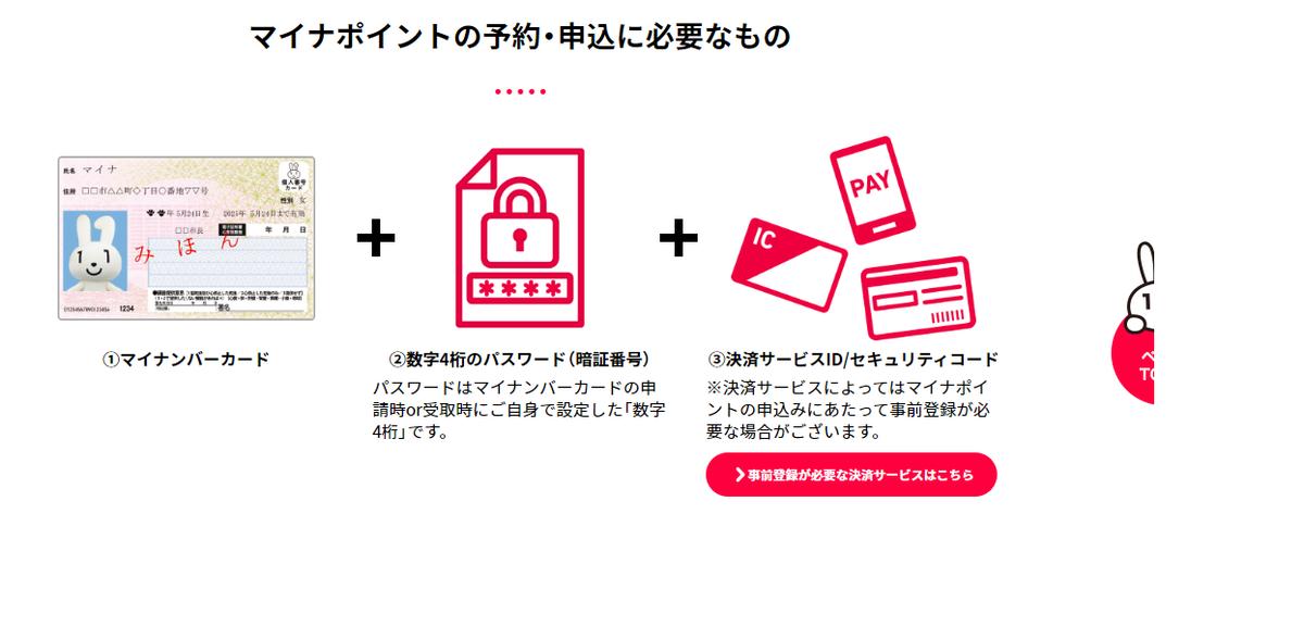 f:id:tax-hosokawa:20200705143632p:plain
