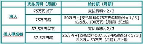 f:id:tax-hosokawa:20200714171553p:plain