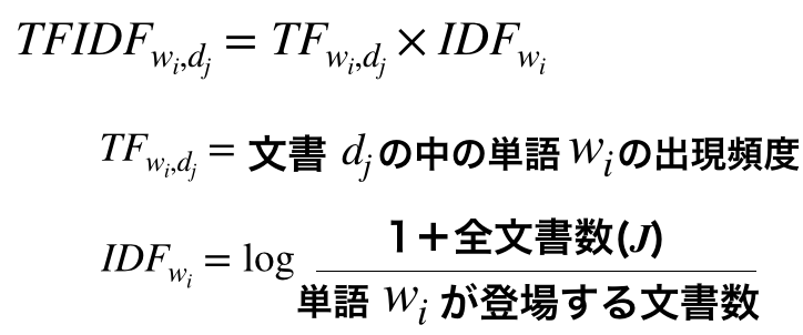 f:id:taxa_program:20190114140515p:plain:w400