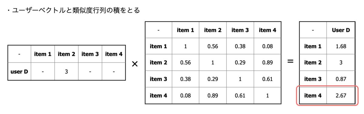 f:id:taxa_program:20200330192410p:plain