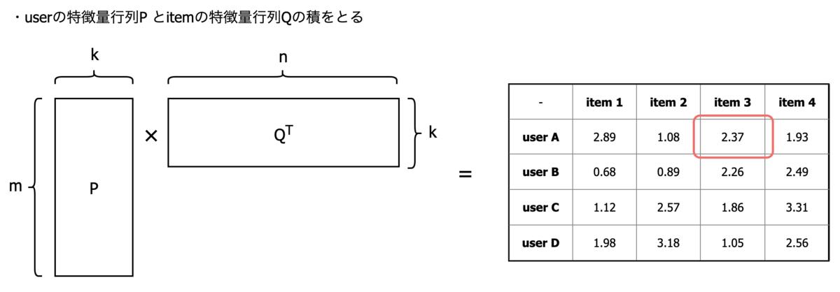 f:id:taxa_program:20200330193324p:plain