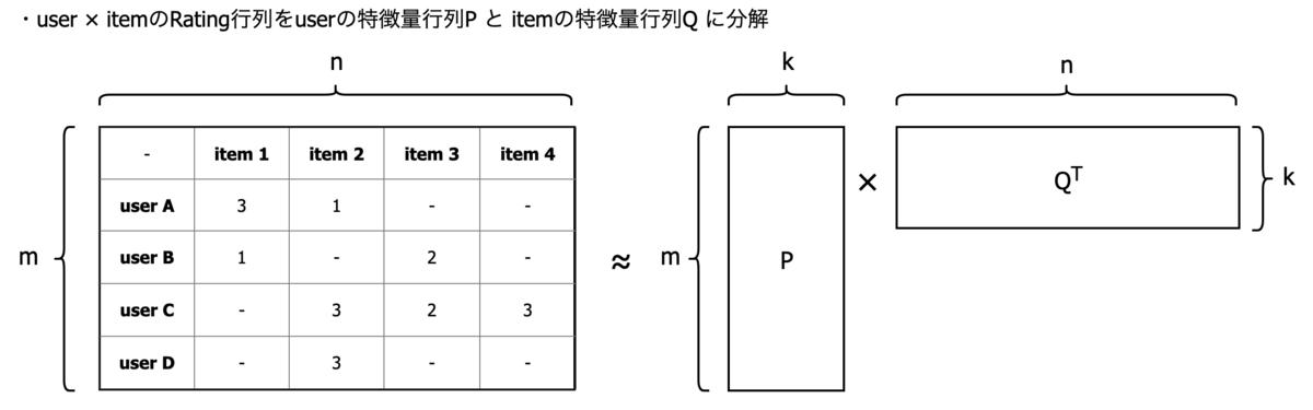 f:id:taxa_program:20200330193600p:plain