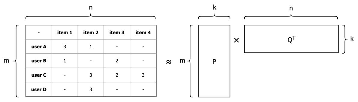 f:id:taxa_program:20201209152633p:plain