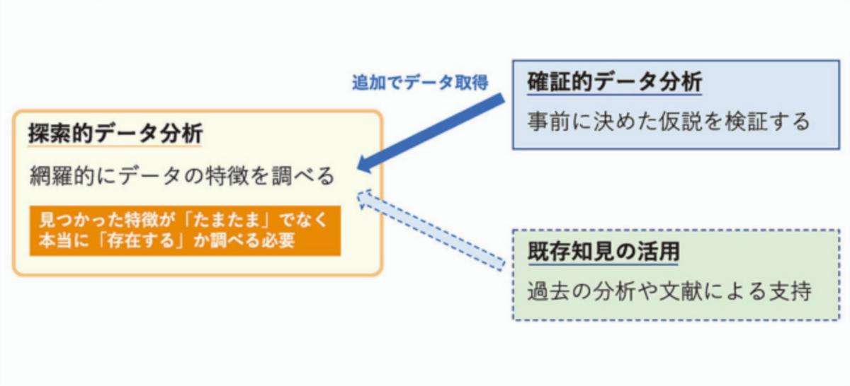 f:id:taxa_program:20210117192404p:plain:w600