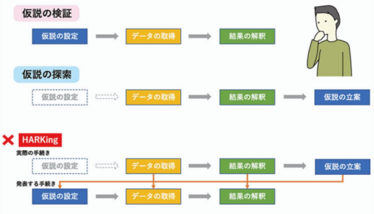 f:id:taxa_program:20210117194435p:plain:w600