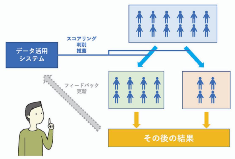 f:id:taxa_program:20210117194921p:plain:w600