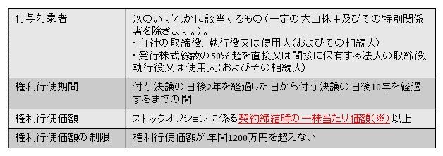 f:id:taxi-yoshida:20190216160800j:plain