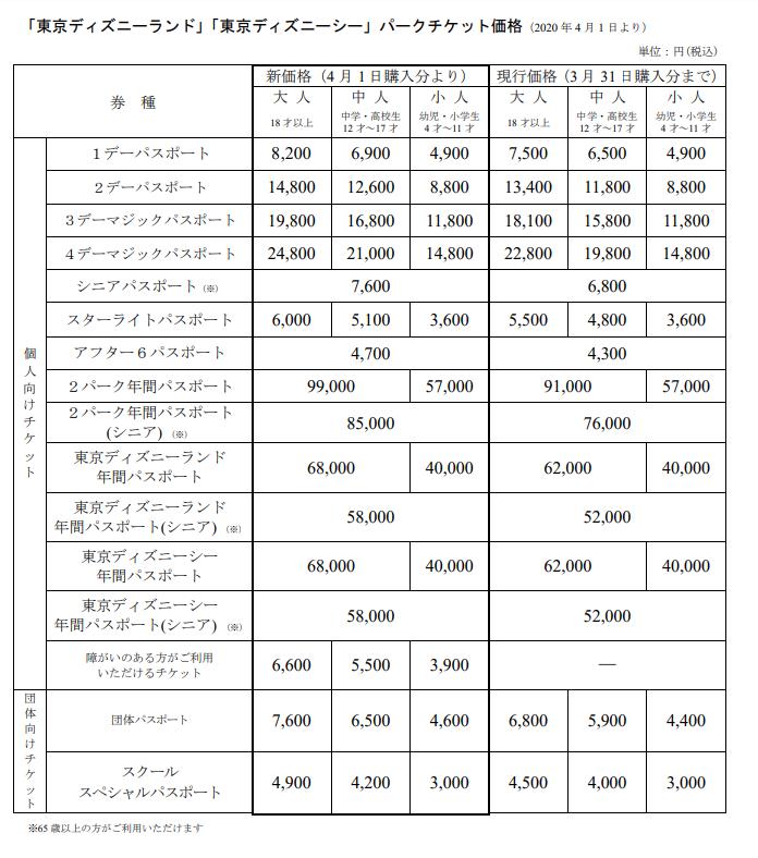 f:id:tayorako:20200202103211p:plain