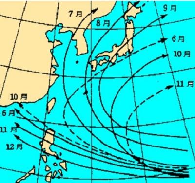 台風の経路