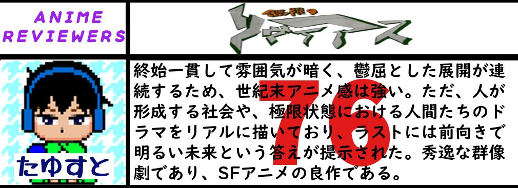 f:id:tayusuto41:20210402022318p:plain