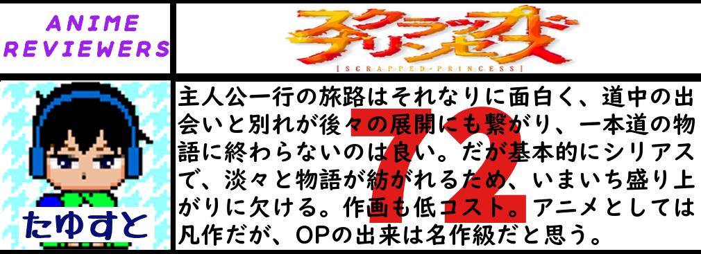 アニメ『スクラップド・プリンセス』評価