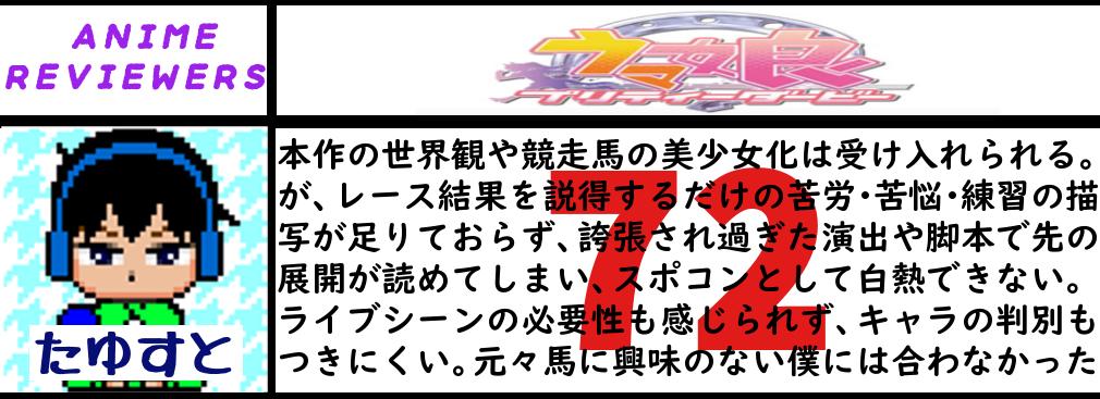 アニメ『ウマ娘』評価