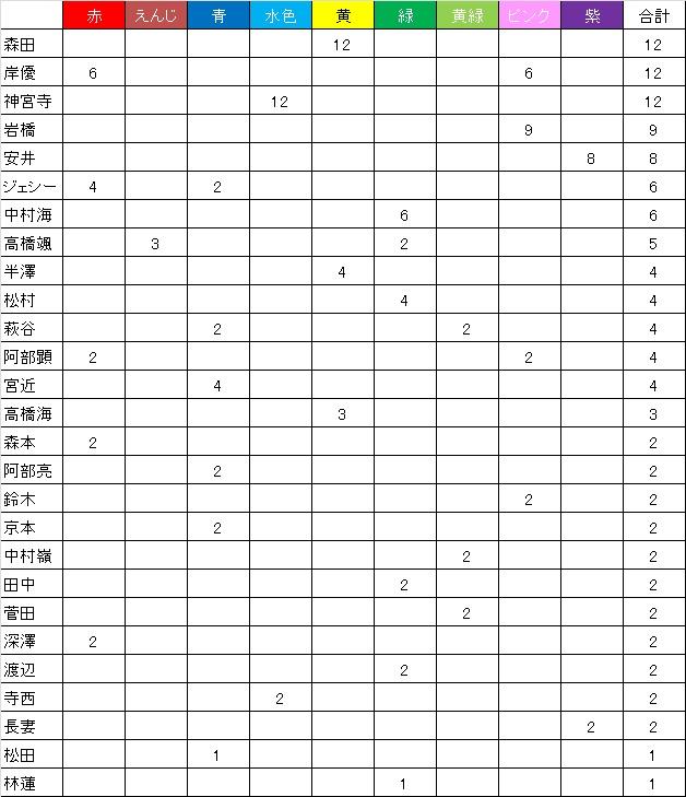 f:id:tayutani:20160306161300j:plain