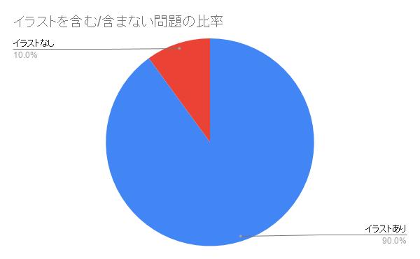 f:id:tazoeno:20200117121951p:plain