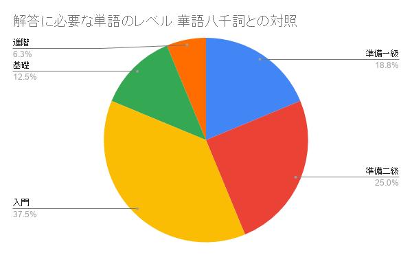 f:id:tazoeno:20200121055545p:plain