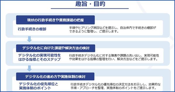 行政手続きデジタル化推進ハンドブック