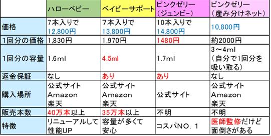 f:id:tbbokumetu:20180103132735p:plain