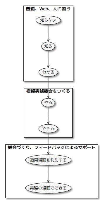 f:id:tbpg:20200602194002j:plain