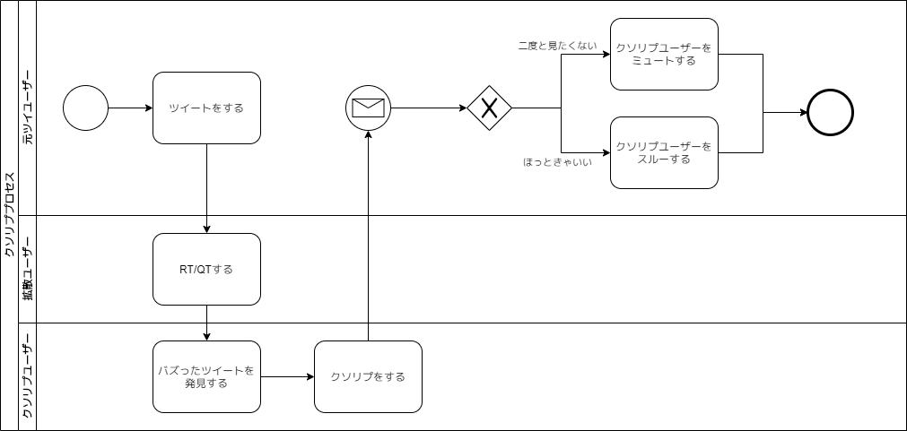 f:id:tbpg:20201008044328p:plain