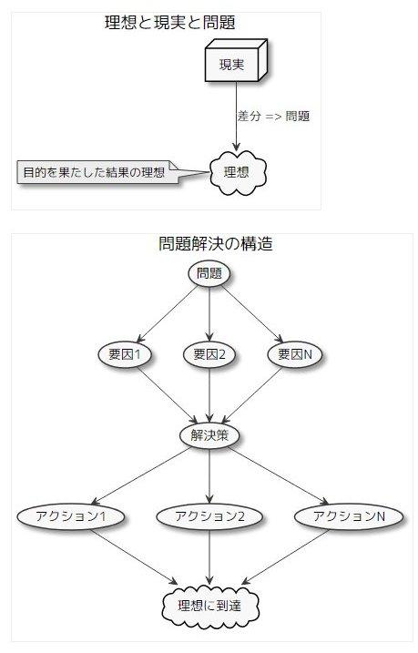 f:id:tbpg:20210110013523j:plain