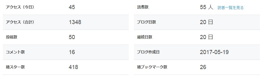 f:id:tbs-kun:20170608134639p:plain