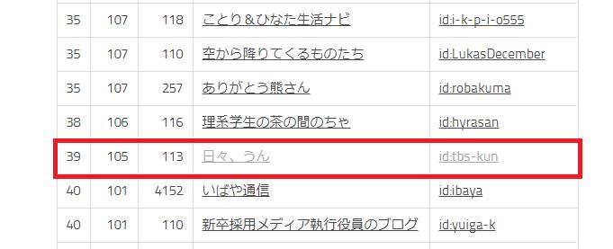 f:id:tbs-kun:20170703145452p:plain