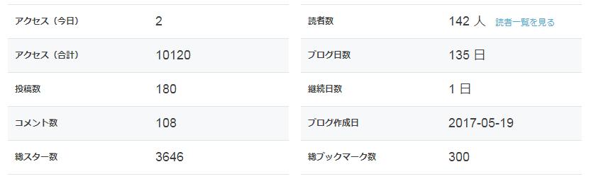 f:id:tbs-kun:20171018140449p:plain
