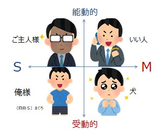 S男M男タイプわけ