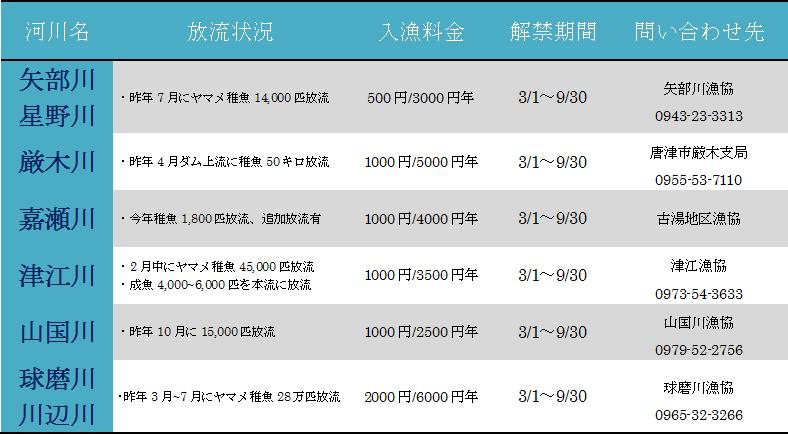 f:id:tcy0529:20190228221254p:plain