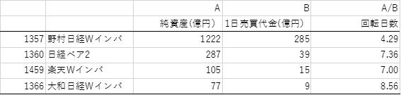 f:id:tdnet:20180727145824p:plain