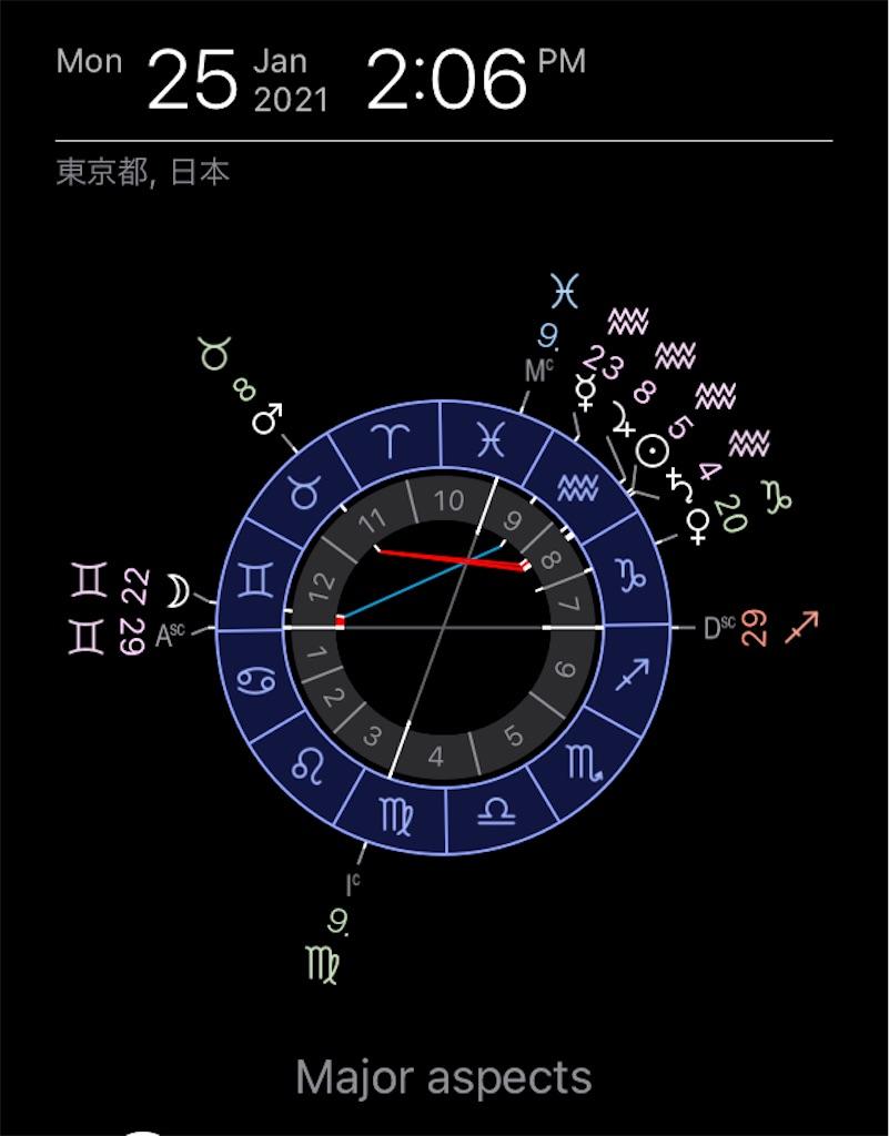 f:id:tea-stone:20210125141921j:image