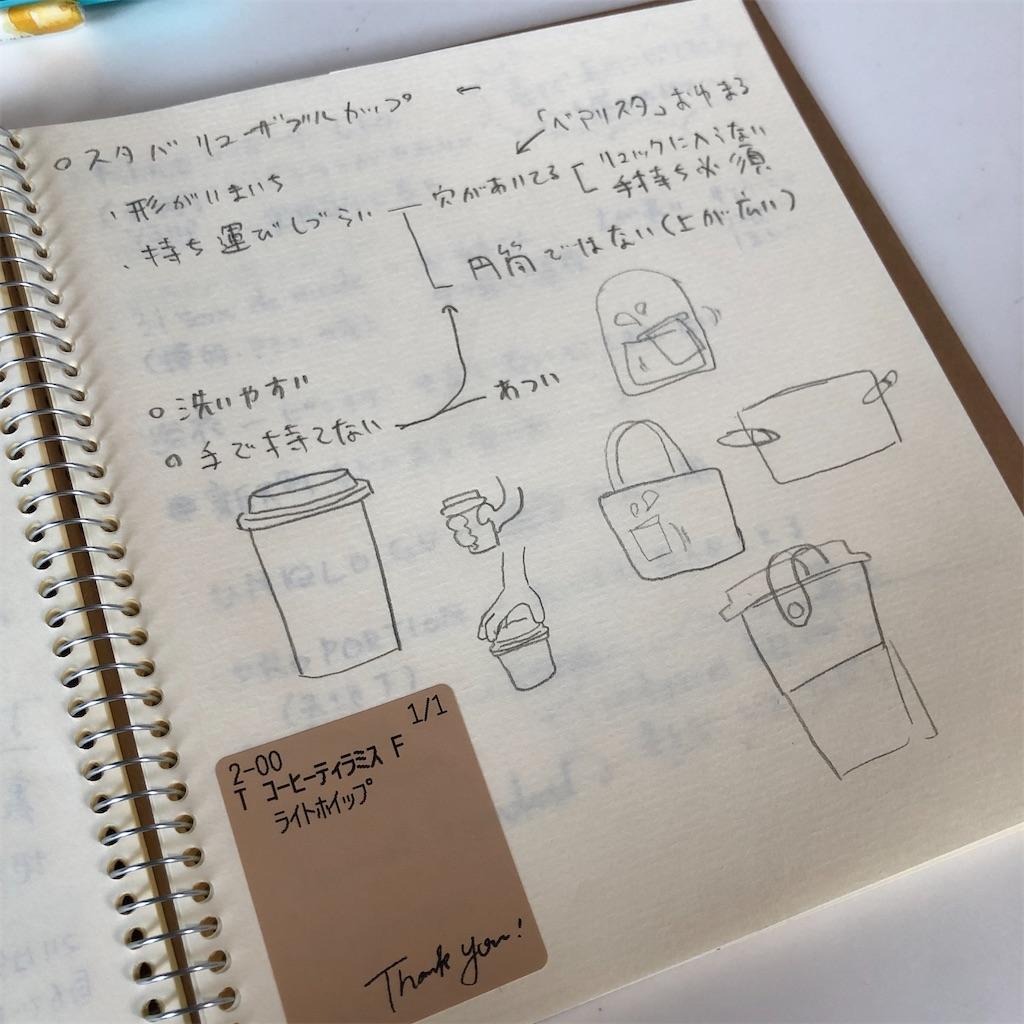f:id:teaholic-fluteuk:20210525140839j:image