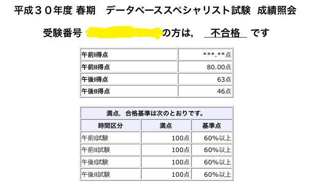 f:id:teakinoko:20180620205026j:plain