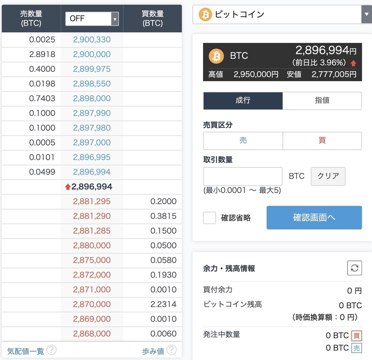 GMOコインのビットコイン取引所画面