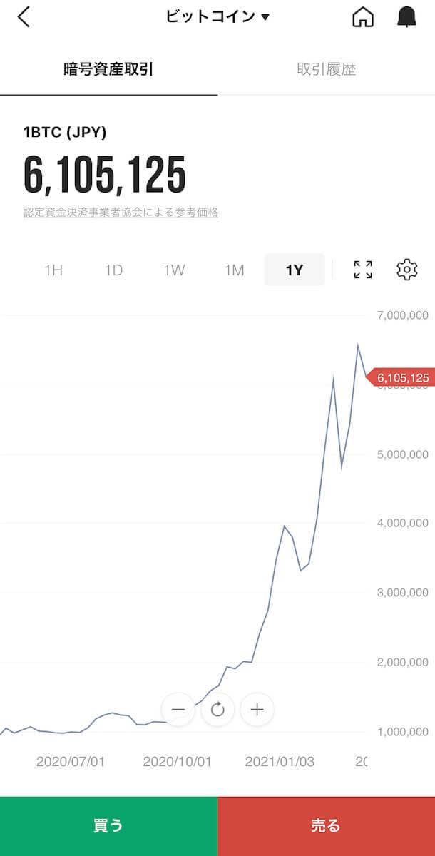 """LINE BITMAX(ビットマックス)スマホアプリ画面"""