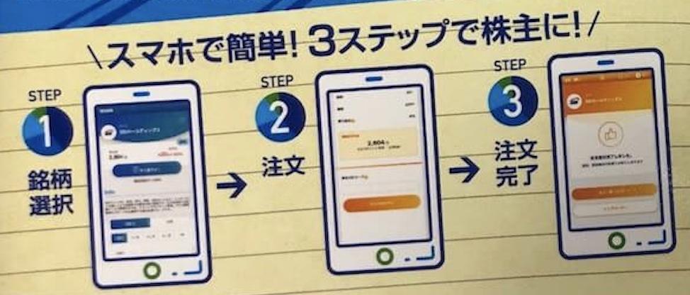 """""""ネオモバイル証券の株の買い方"""""""