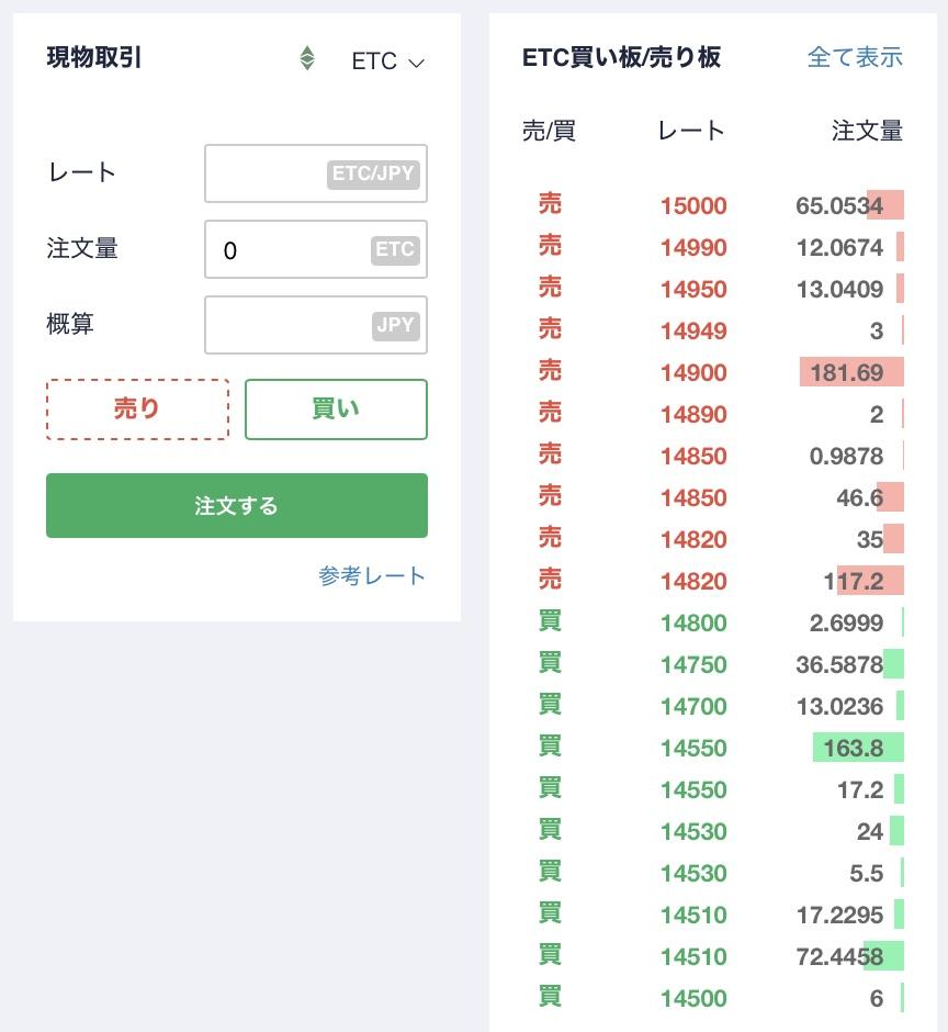 """""""イーサリアム(ETH)はCoincheck(コインチェック)で現物取引"""""""