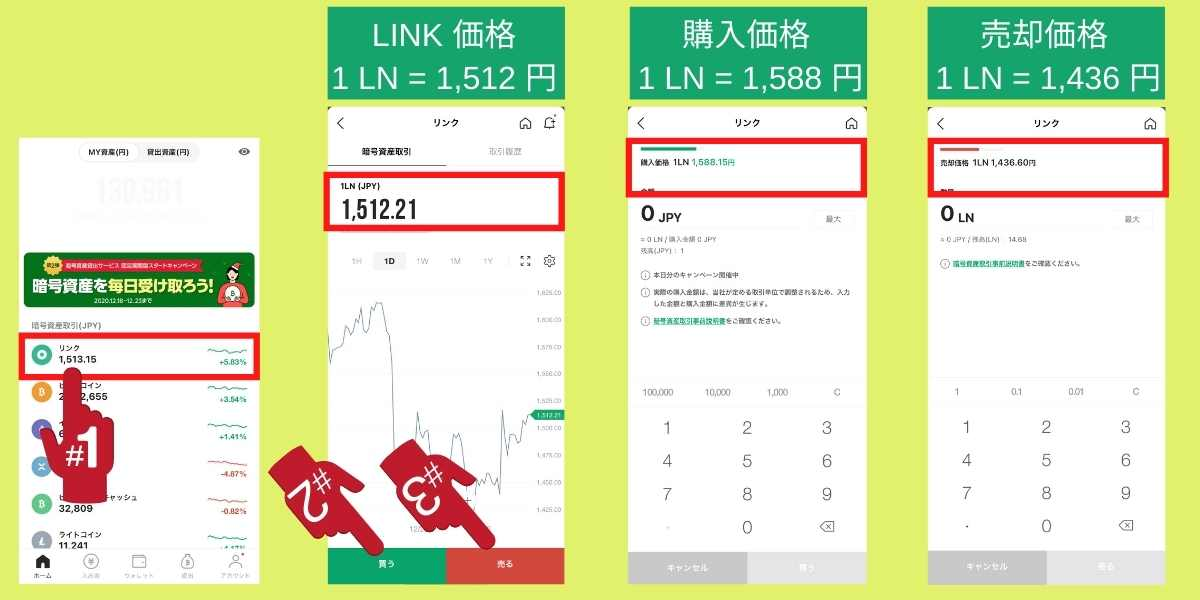 """""""LINE LINK スプレッドのみかた"""""""