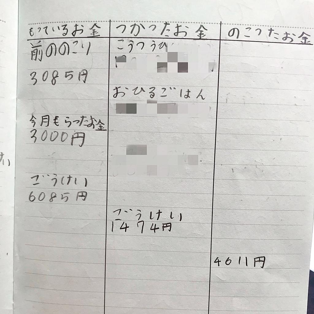 f:id:teamKAKA22:20181111164936j:plain