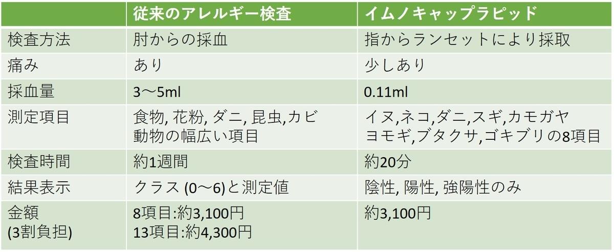 f:id:teammanabe:20210213045835j:plain