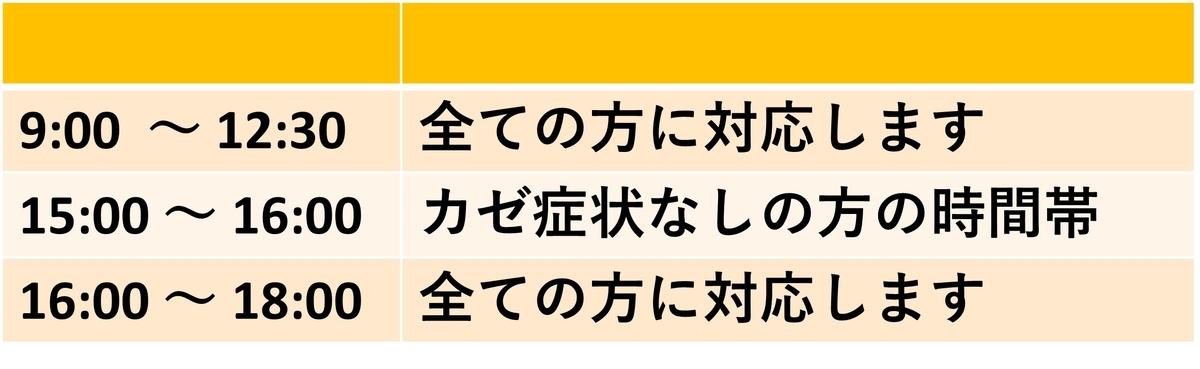 f:id:teammanabe:20210820051021j:plain