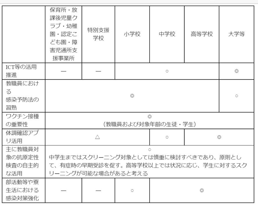 f:id:teammanabe:20210908052307j:plain