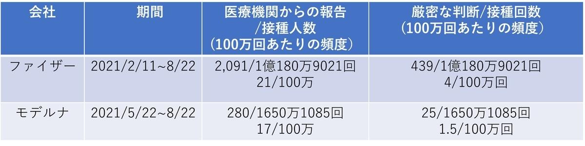 f:id:teammanabe:20210920055057j:plain
