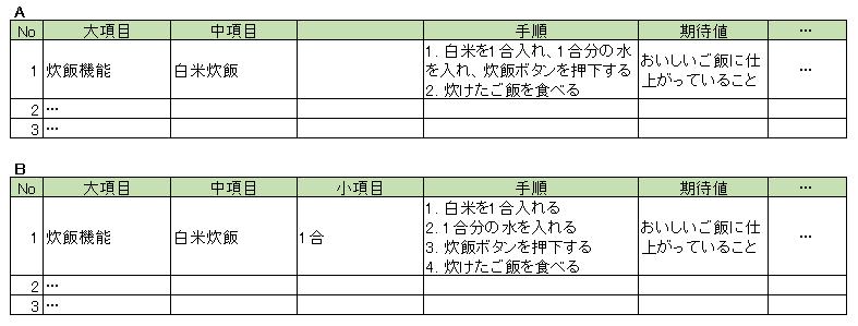 f:id:teamomusoba:20171205020426p:plain